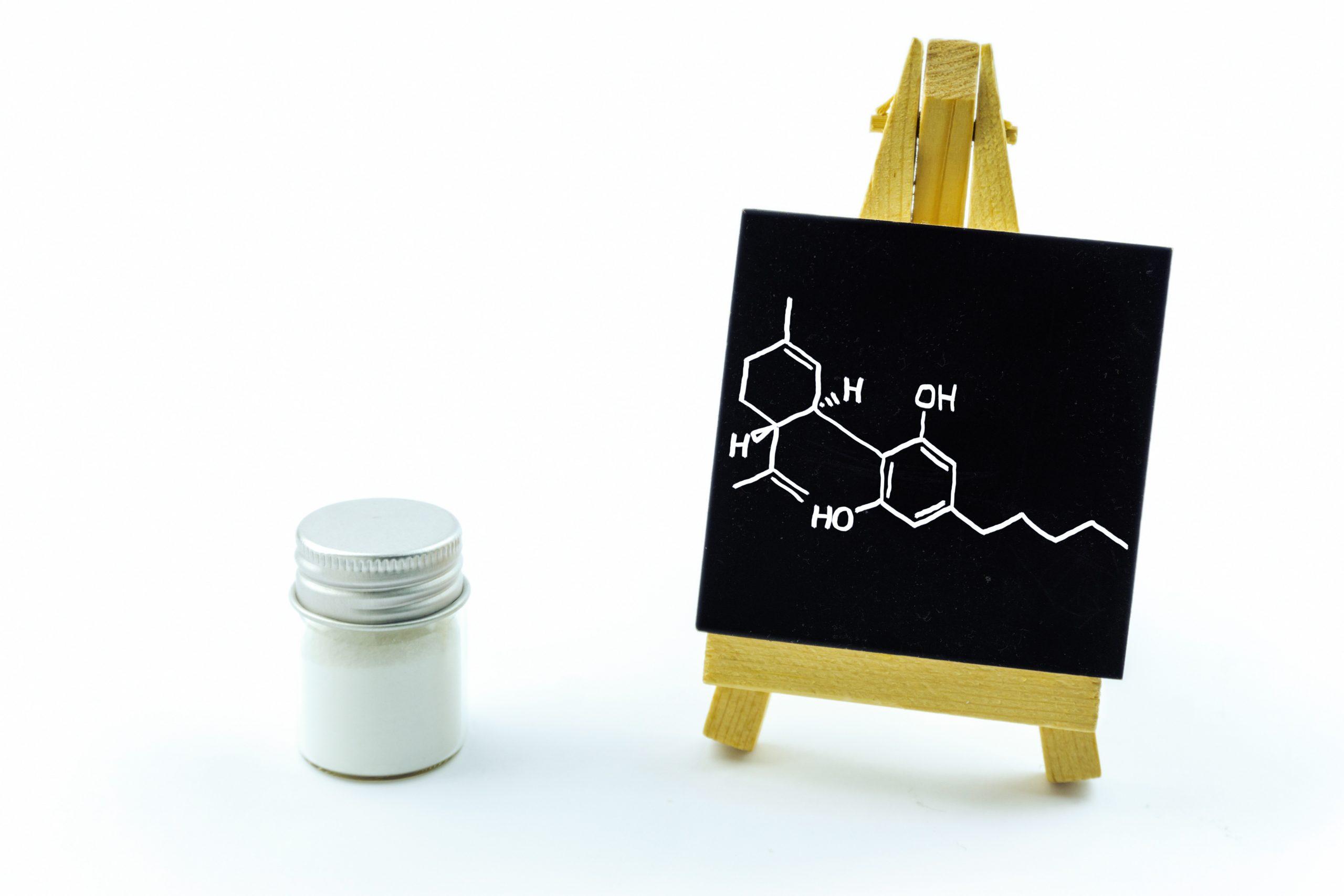 Novel Food Ingredient registration         – synthetic CBD